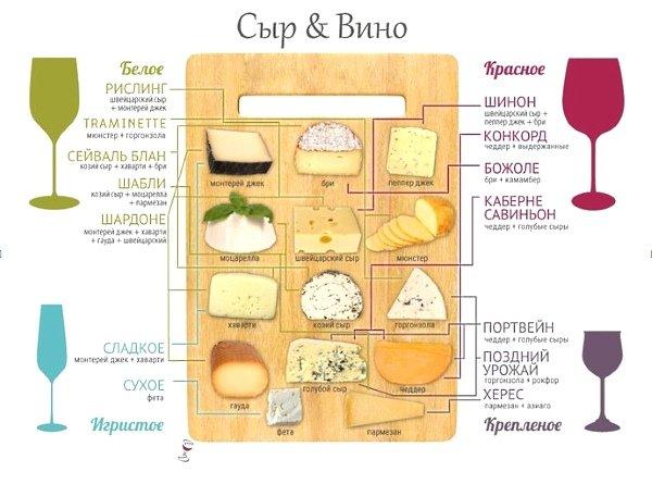 Сырно-винный день диеты