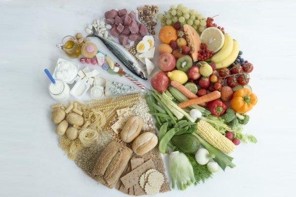 Что такое Сбалансированная диета: ее суть, меню, достоинства и недостатки